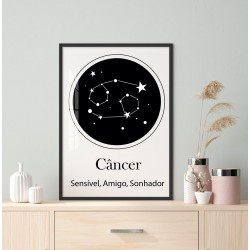 """""""Cancer"""" Quadro de decoração"""